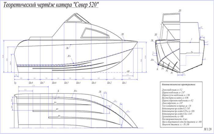 Схема для моторного изделия