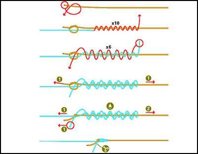 Схема вязания MahinKnot